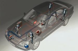 Opravy vzduchových podvozků!