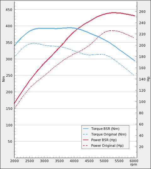 Power-Plot-x480y540-91-912142629